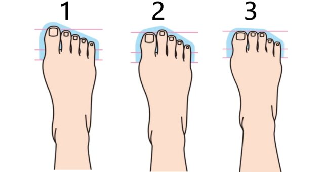 kształt stopy a pochodzenie
